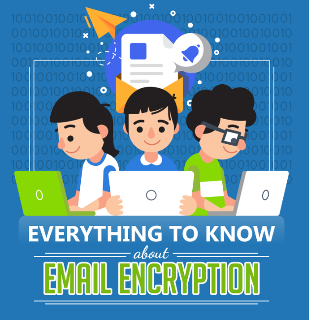Everything to Know About Email Encryption